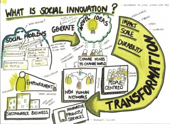 LUSIC-Felicity-graphics-what-is-social-innovation-2